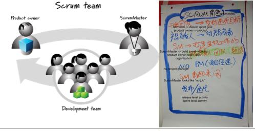 CSM课程内容 -- 第2张